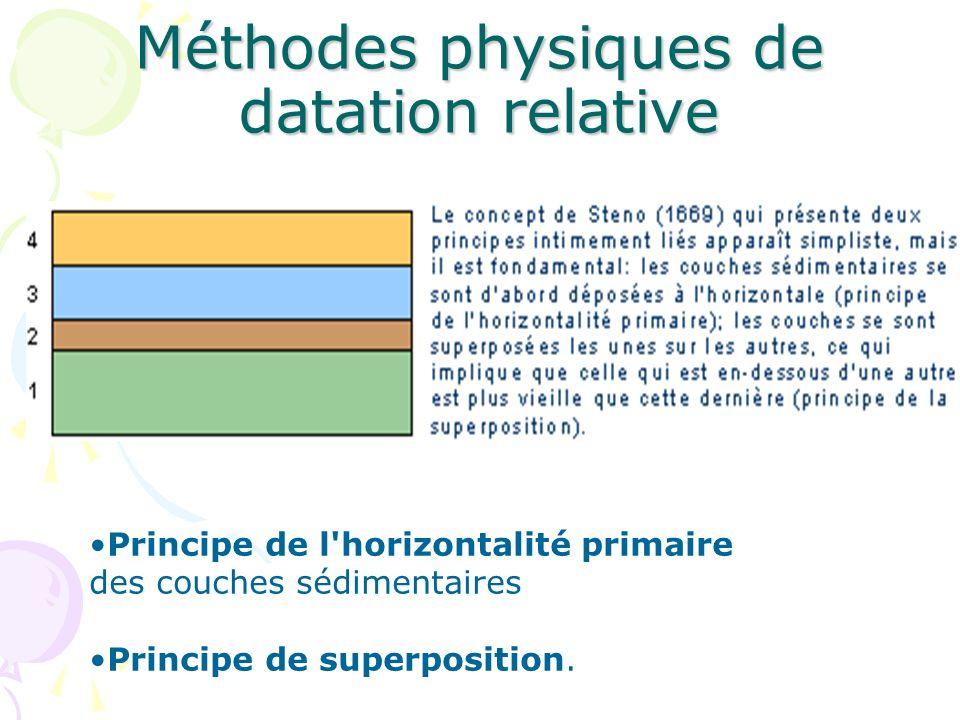 Méthodes physiques de datation relative Principe de l'horizontalité primaire des couches sédimentaires Principe de superposition.
