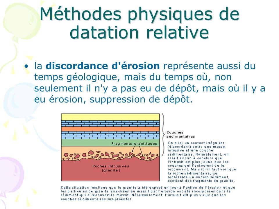 la discordance d'érosion représente aussi du temps géologique, mais du temps où, non seulement il n'y a pas eu de dépôt, mais où il y a eu érosion, su
