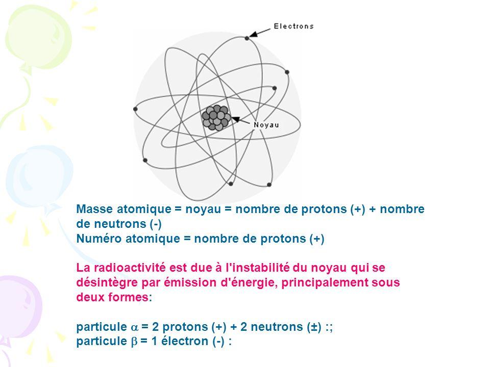 Masse atomique = noyau = nombre de protons (+) + nombre de neutrons (-) Numéro atomique = nombre de protons (+) La radioactivité est due à l'instabili