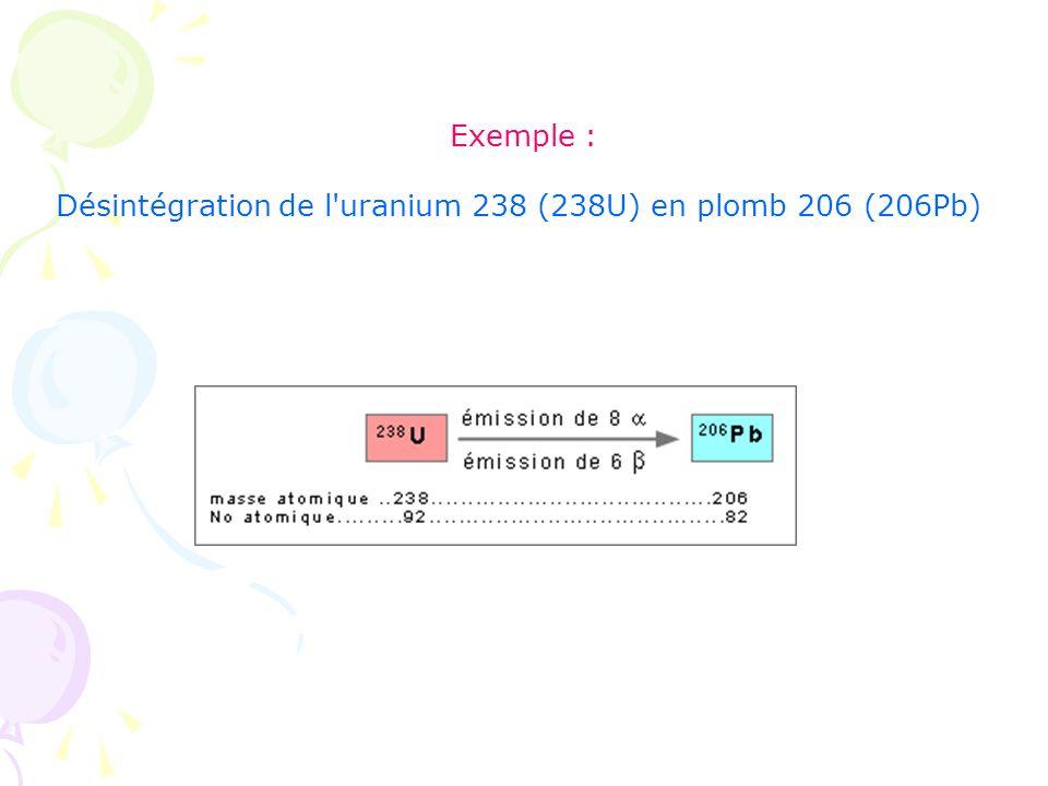 Exemple : Désintégration de l'uranium 238 (238U) en plomb 206 (206Pb)