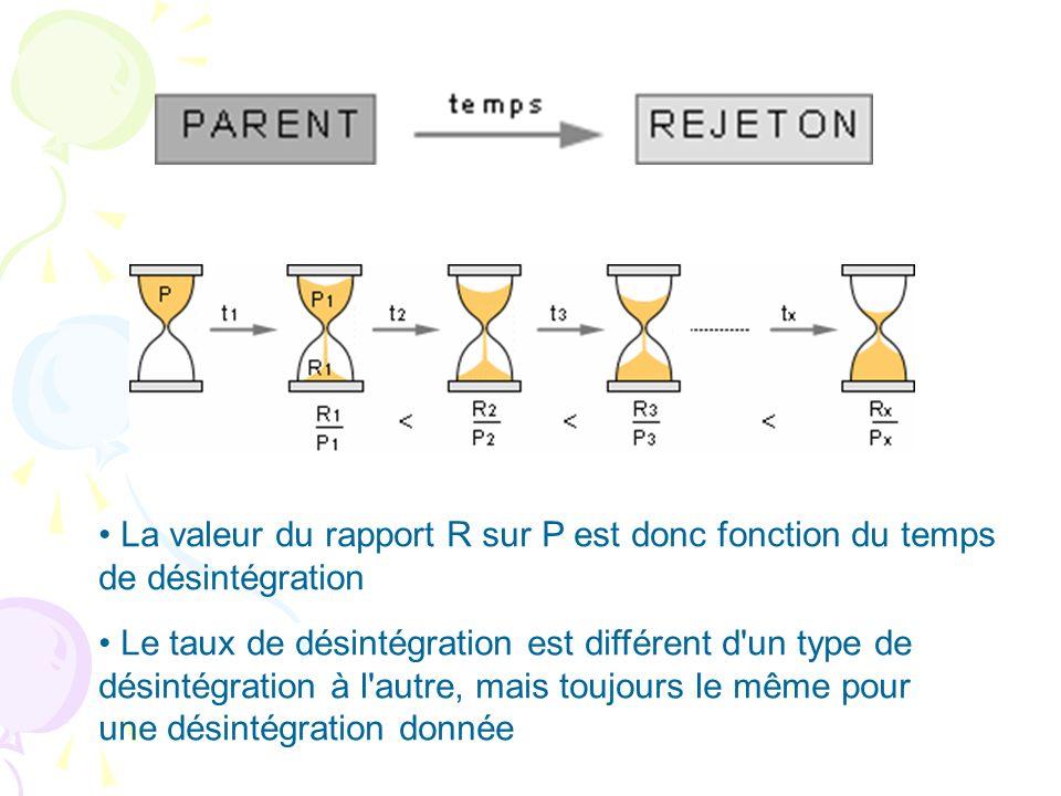 La valeur du rapport R sur P est donc fonction du temps de désintégration Le taux de désintégration est différent d'un type de désintégration à l'autr