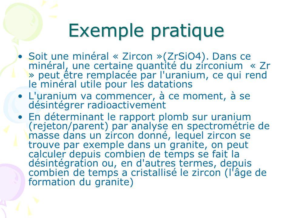 Exemple pratique Soit une minéral « Zircon »(ZrSiO4). Dans ce minéral, une certaine quantité du zirconium « Zr » peut être remplacée par l'uranium, ce