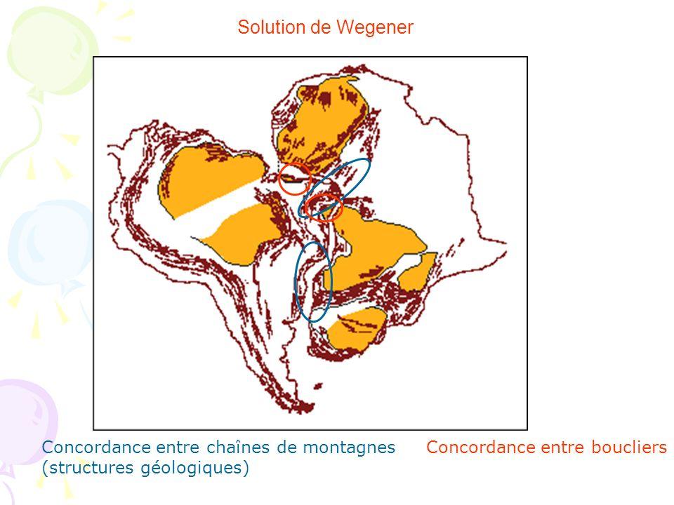 Solution de Wegener Concordance entre chaînes de montagnes (structures géologiques) Concordance entre boucliers