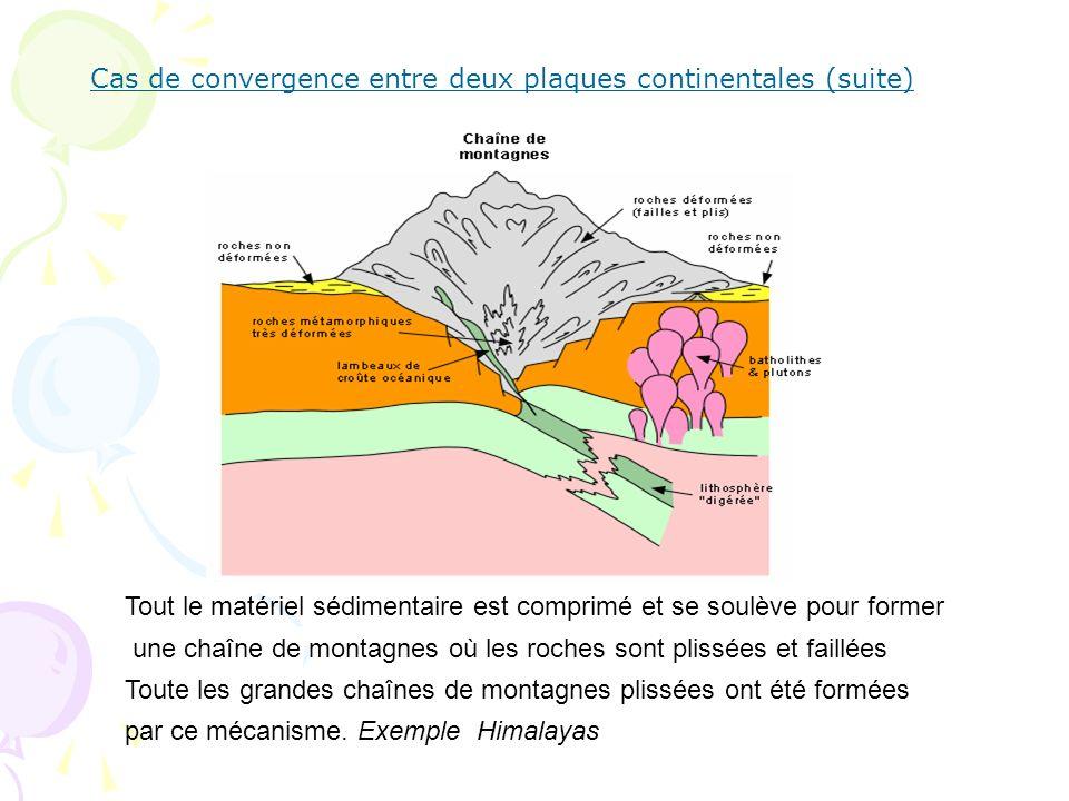 Cas de convergence entre deux plaques continentales (suite) Tout le matériel sédimentaire est comprimé et se soulève pour former une chaîne de montagn