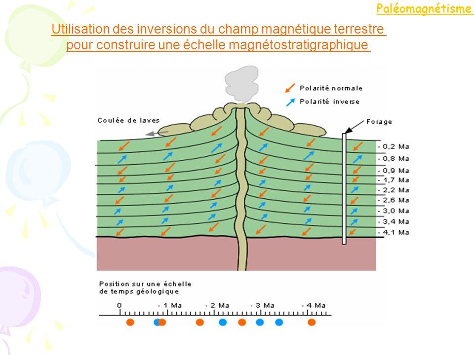 Utilisation des inversions du champ magnétique terrestre pour construire une échelle magnétostratigraphique Paléomagnétisme