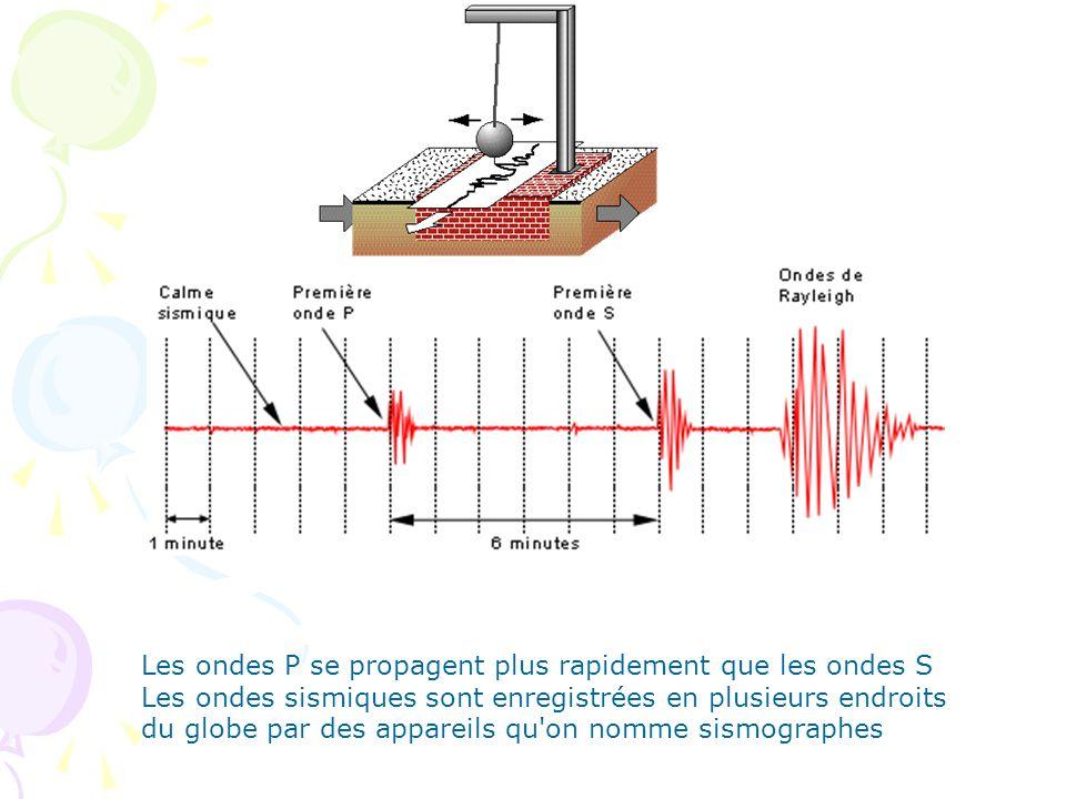 Les ondes P se propagent plus rapidement que les ondes S Les ondes sismiques sont enregistrées en plusieurs endroits du globe par des appareils qu'on