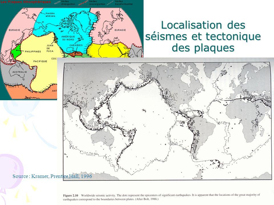 Localisation des séismes et tectonique des plaques Source : Kramer, Prentice Hall, 1996