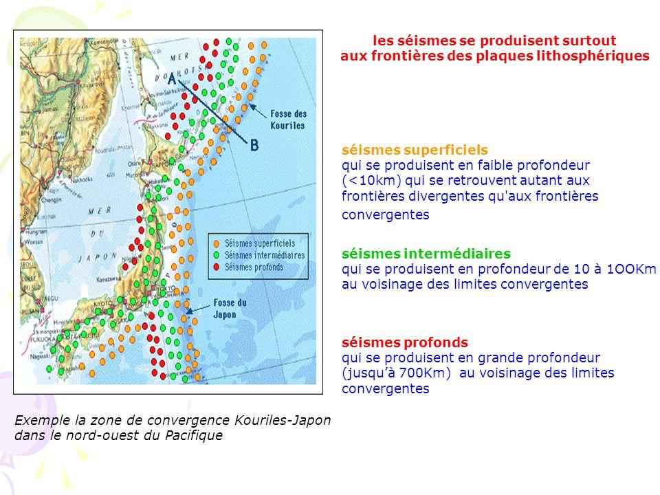 les séismes se produisent surtout aux frontières des plaques lithosphériques séismes superficiels qui se produisent en faible profondeur (<10km) qui s