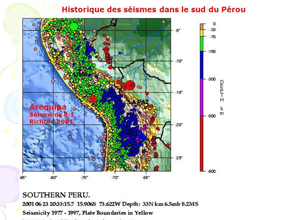 Historique des séismes dans le sud du Pérou Arequipa Séisme de 8,1 Richter, 2001