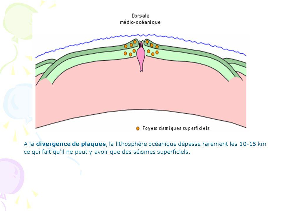 A la divergence de plaques, la lithosphère océanique dépasse rarement les 10-15 km ce qui fait qu'il ne peut y avoir que des séismes superficiels.