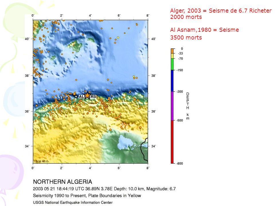 Alger, 2003 = Seisme de 6.7 Richeter 2000 morts Al Asnam,1980 = Seisme 3500 morts