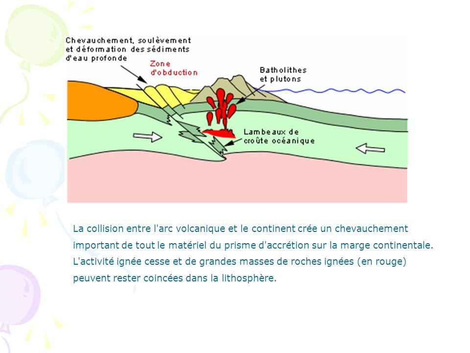 La collision entre l'arc volcanique et le continent crée un chevauchement important de tout le matériel du prisme d'accrétion sur la marge continental