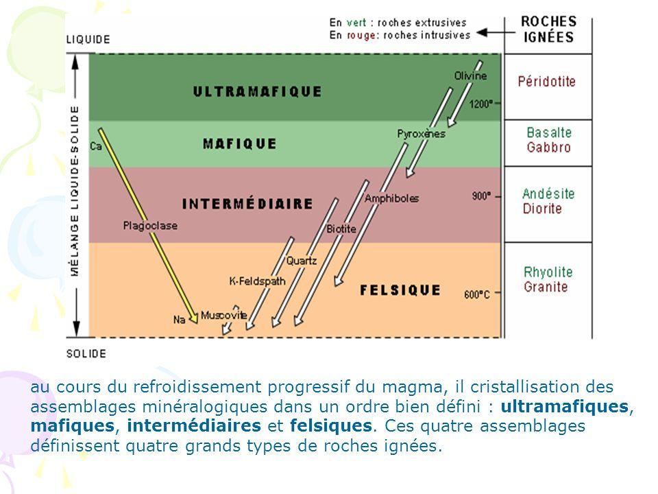 au cours du refroidissement progressif du magma, il cristallisation des assemblages minéralogiques dans un ordre bien défini : ultramafiques, mafiques