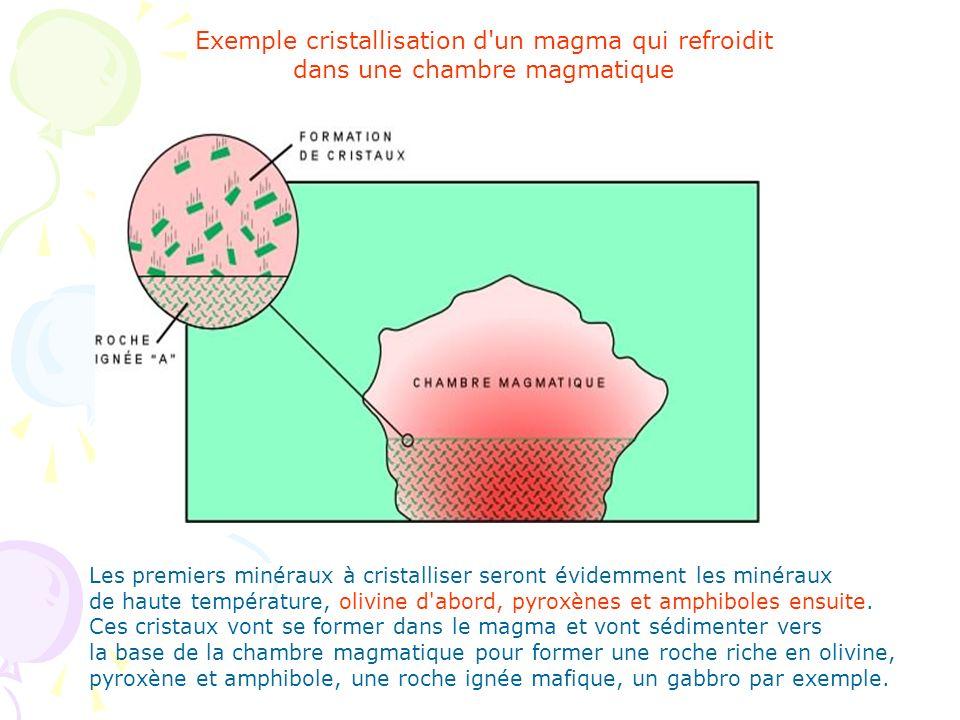 Exemple cristallisation d'un magma qui refroidit dans une chambre magmatique Les premiers minéraux à cristalliser seront évidemment les minéraux de ha
