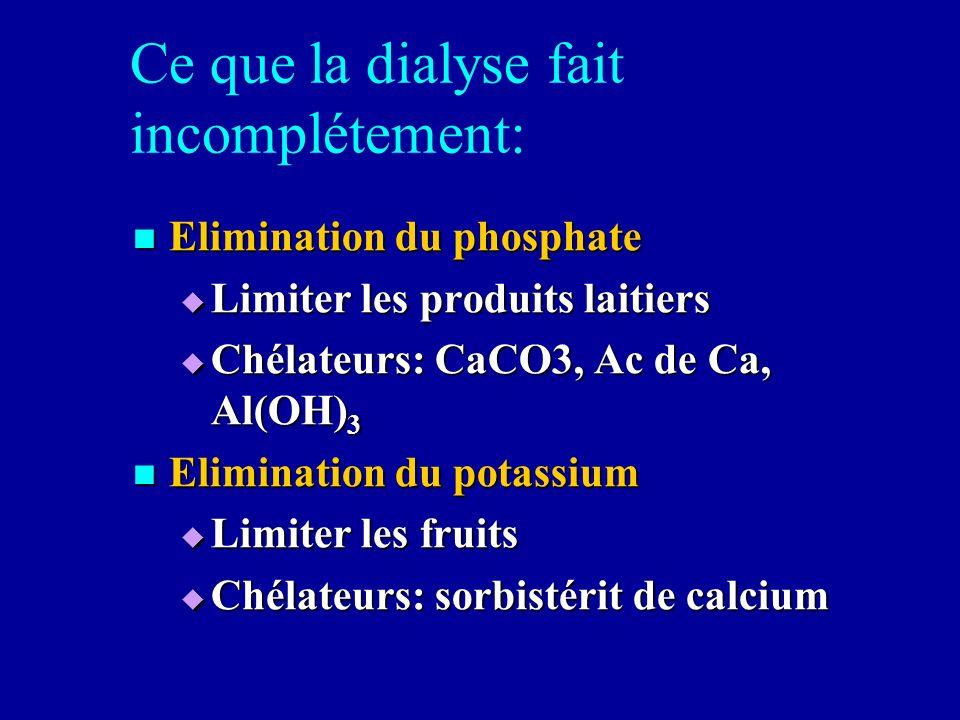 Ce que la dialyse fait incomplétement: Elimination du phosphate Elimination du phosphate Limiter les produits laitiers Limiter les produits laitiers C