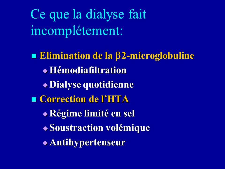 Ce que la dialyse fait incomplétement: Elimination de la 2-microglobuline Elimination de la 2-microglobuline Hémodiafiltration Hémodiafiltration Dialy