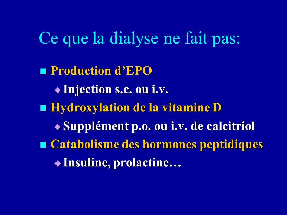 Ce que la dialyse ne fait pas: Production dEPO Production dEPO Injection s.c. ou i.v. Injection s.c. ou i.v. Hydroxylation de la vitamine D Hydroxylat