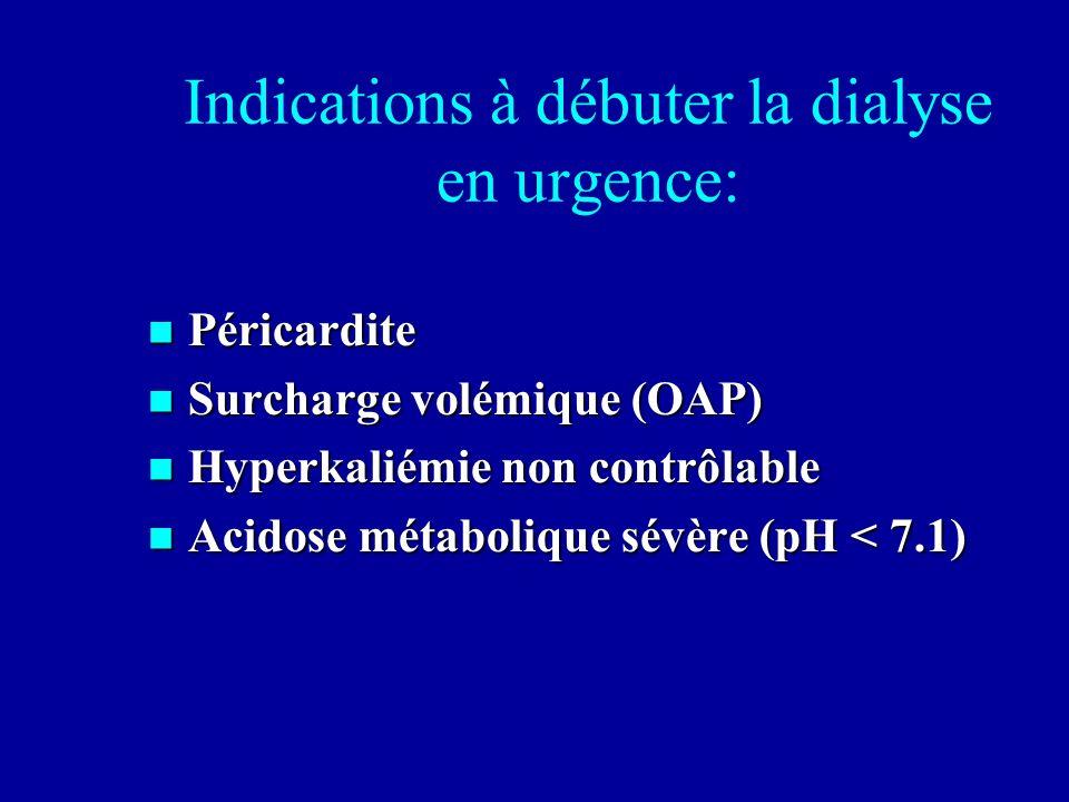Indications à débuter la dialyse en urgence: Péricardite Péricardite Surcharge volémique (OAP) Surcharge volémique (OAP) Hyperkaliémie non contrôlable