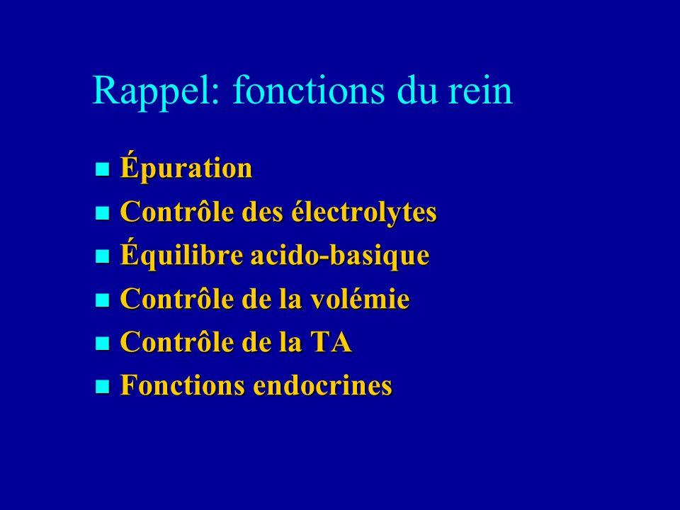 Rappel: fonctions du rein Épuration Épuration Contrôle des électrolytes Contrôle des électrolytes Équilibre acido-basique Équilibre acido-basique Cont