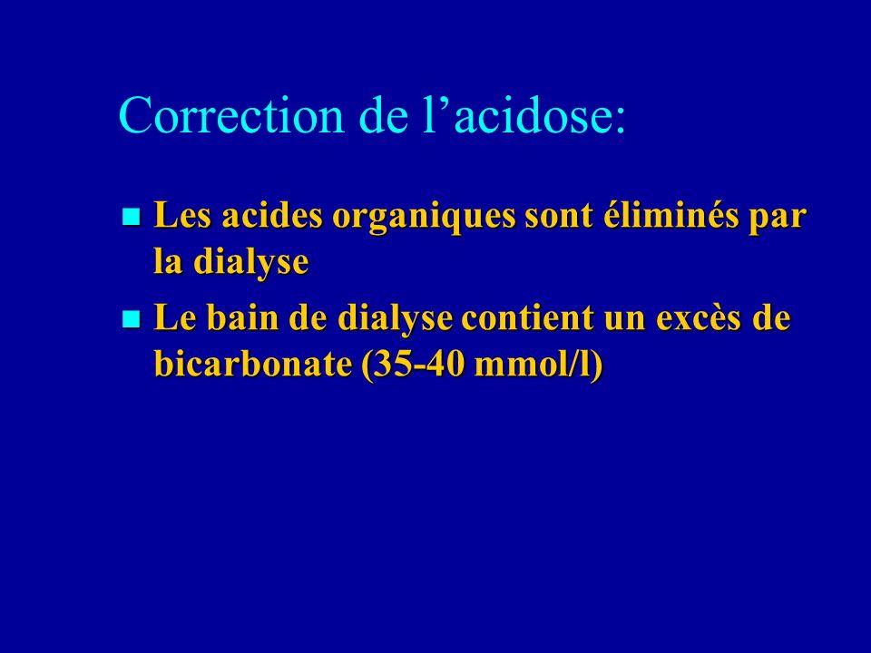 Correction de lacidose: Les acides organiques sont éliminés par la dialyse Les acides organiques sont éliminés par la dialyse Le bain de dialyse conti