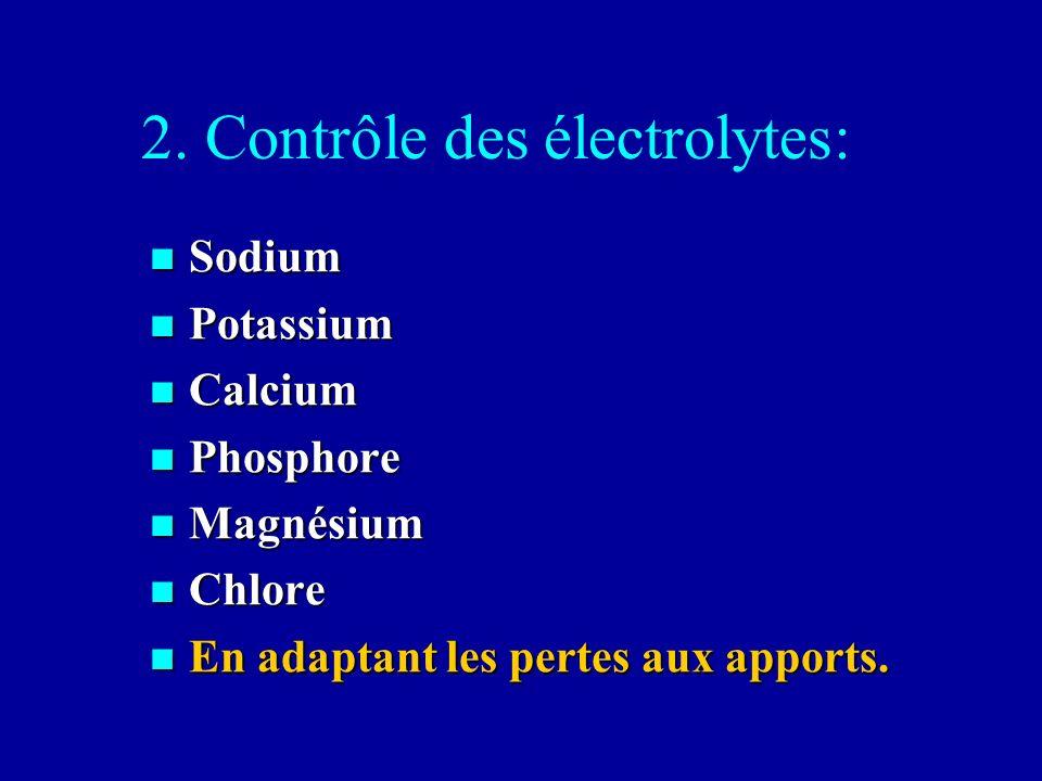 2. Contrôle des électrolytes: Sodium Sodium Potassium Potassium Calcium Calcium Phosphore Phosphore Magnésium Magnésium Chlore Chlore En adaptant les