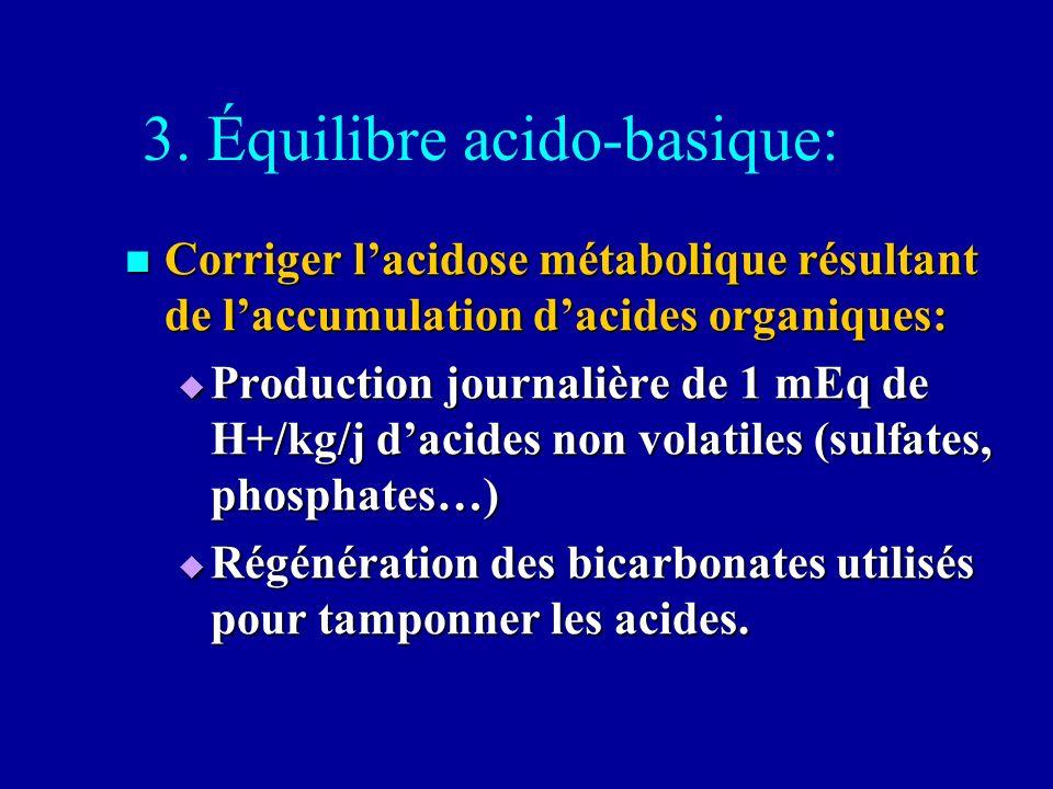3. Équilibre acido-basique: Corriger lacidose métabolique résultant de laccumulation dacides organiques: Corriger lacidose métabolique résultant de la
