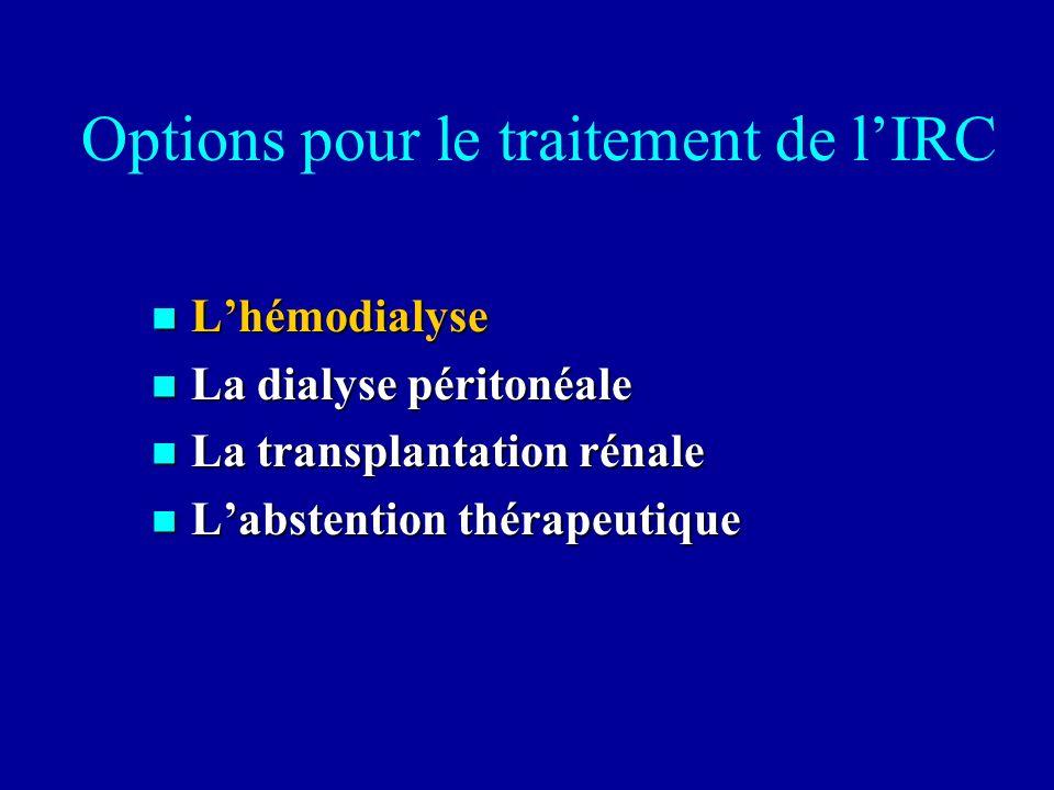 Options pour le traitement de lIRC Lhémodialyse Lhémodialyse La dialyse péritonéale La dialyse péritonéale La transplantation rénale La transplantatio