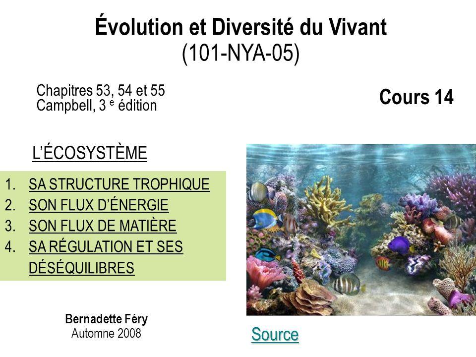 Évolution et Diversité du Vivant (101-NYA-05) Cours 14 Chapitres 53, 54 et 55 Campbell, 3 e édition 1.