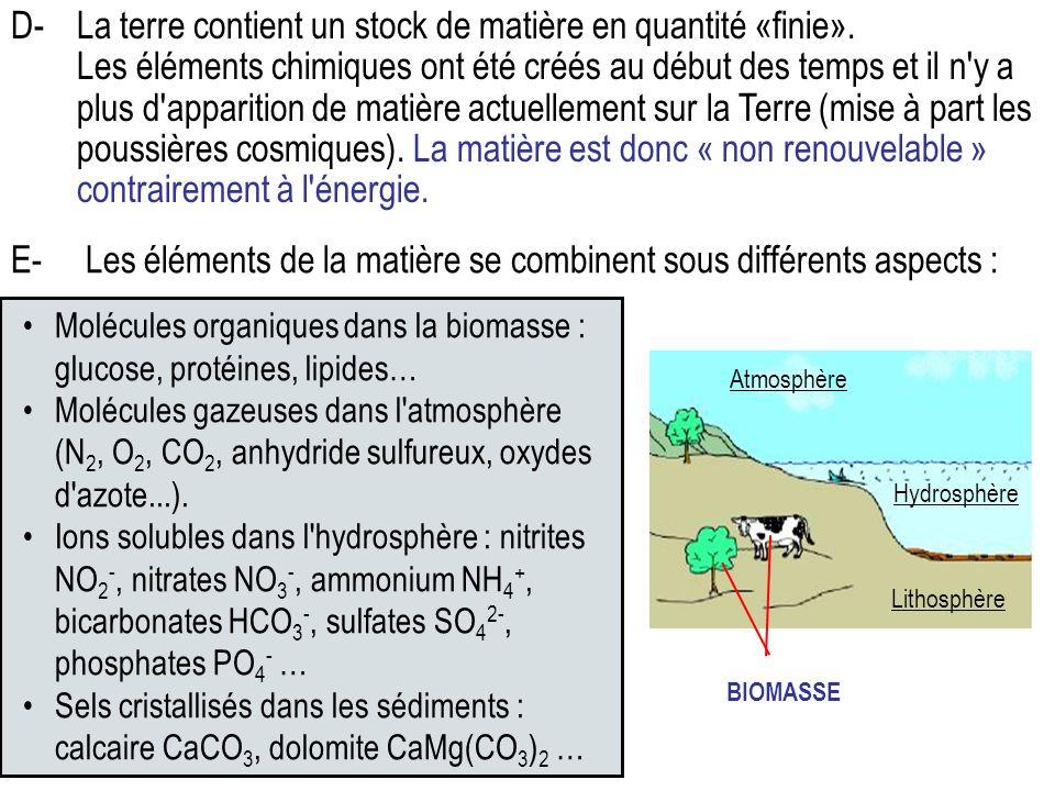 Molécules organiques dans la biomasse : glucose, protéines, lipides… Molécules gazeuses dans l atmosphère (N 2, O 2, CO 2, anhydride sulfureux, oxydes d azote...).