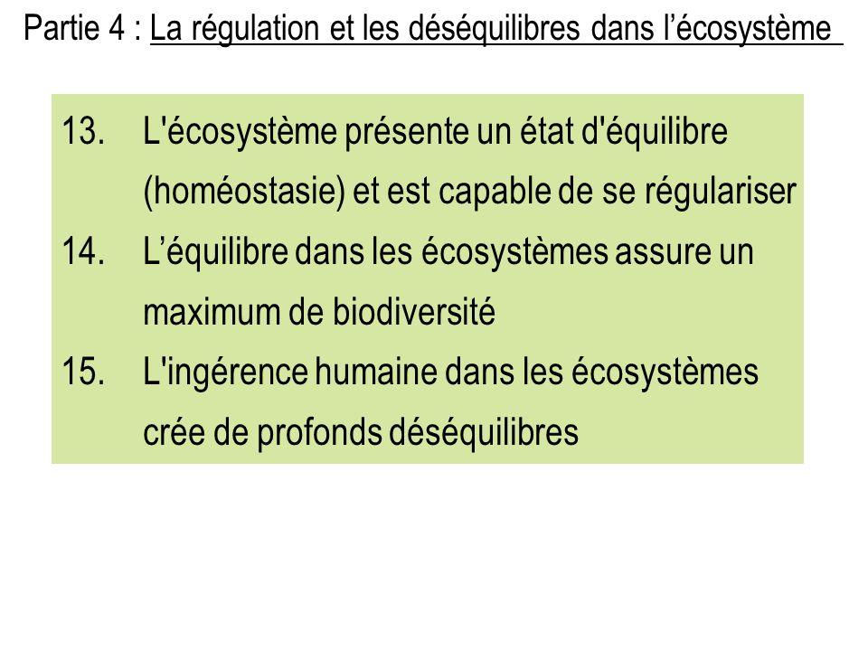 13.13.L écosystème présente un état d équilibre (homéostasie) et est capable de se régulariser 14.
