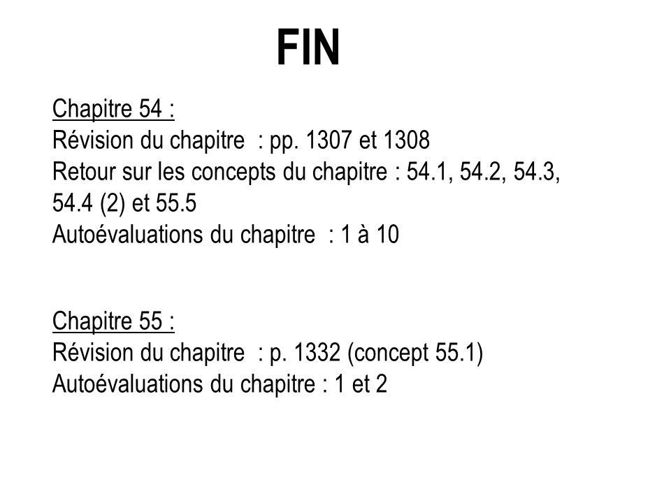 FIN Chapitre 54 : Révision du chapitre : pp.