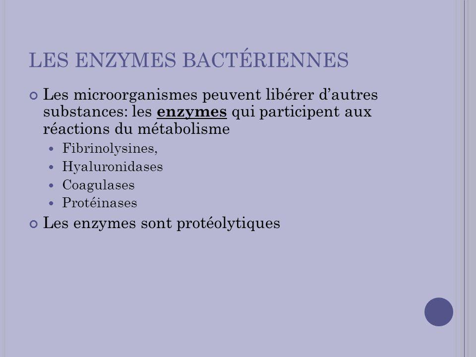 LES ENZYMES BACTÉRIENNES Les microorganismes peuvent libérer dautres substances: les enzymes qui participent aux réactions du métabolisme Fibrinolysin