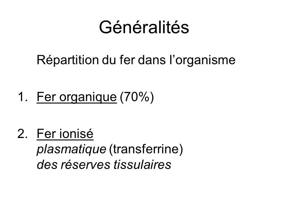 Généralités Répartition du fer dans lorganisme 1.Fer organique (70%) 2.Fer ionisé plasmatique (transferrine) des réserves tissulaires