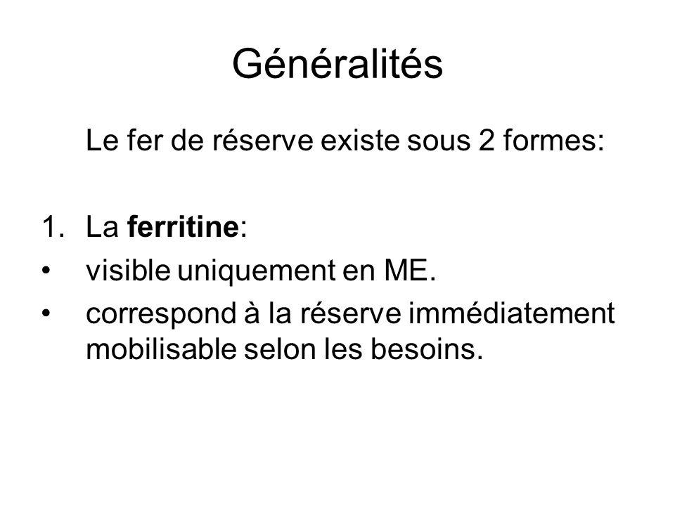 Généralités Le fer de réserve existe sous 2 formes: 1.La ferritine: visible uniquement en ME. correspond à la réserve immédiatement mobilisable selon