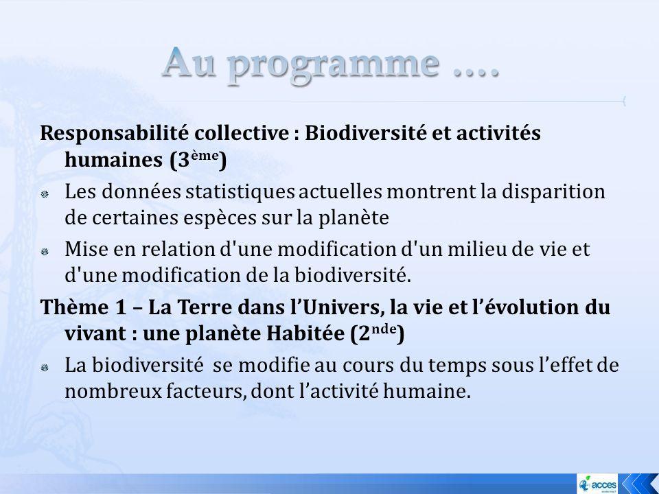 Responsabilité collective : Biodiversité et activités humaines (3 ème ) Les données statistiques actuelles montrent la disparition de certaines espèce