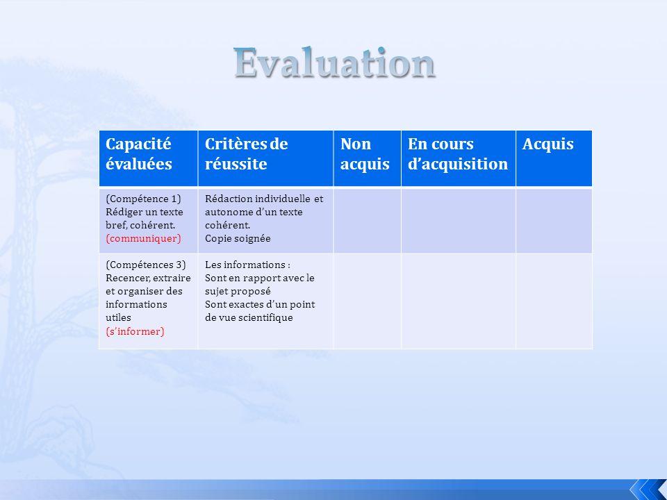 Capacité évaluées Critères de réussite Non acquis En cours dacquisition Acquis (Compétence 1) Rédiger un texte bref, cohérent. (communiquer) Rédaction