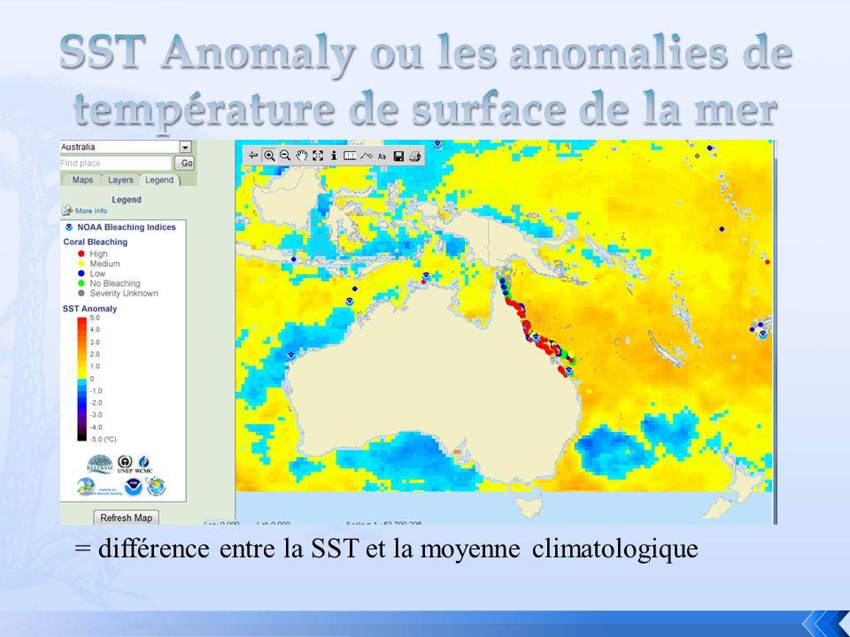 = différence entre la SST et la moyenne climatologique