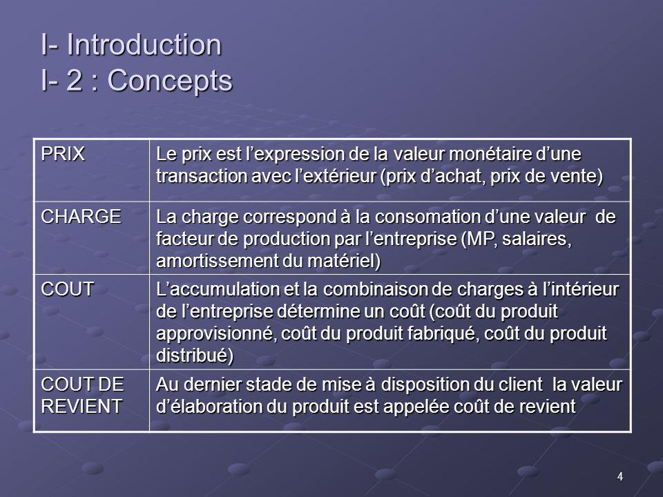 5 I- Introduction I- 3 : Types de coûts Champ dapplication -Fonction économique (administration, production, distribution…) - moyens dexploitation (magasin, bureau, atelier, machine…) -Activité dexploitation (marchandise vendue, objet fabriqué…) -Responsabilité (direction commercial, direction régionale, bureau…) Moment de calcul -Coût constaté ou réel -Coût préétabli (standard, budget…) Contenu -coût complet (direct et indirect) -coût partiel (variable, fixe)