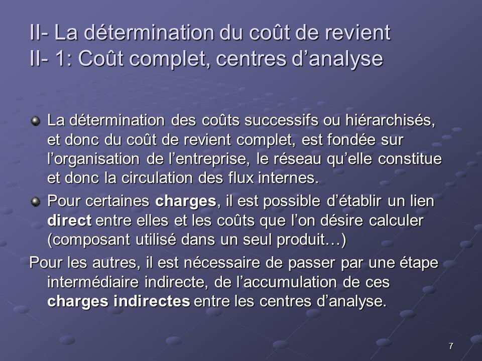 18 III – Lanalyse des coûts partiels III- 2: Applications Si PVU = 100, cela correspond à 8 750 articles Graphiquement, le seuil de rentabilité correspond à lintersection des droites de CA et de coût total.