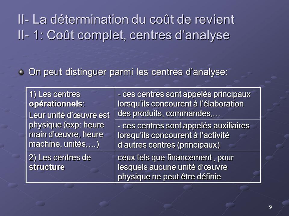 10 II- La détermination du coût de revient II- 2: Réflexions sur la méthode Exemple de prestations entre centres: Dans de nombreux cas, des prestations peuvent exister entre centre danalyse.
