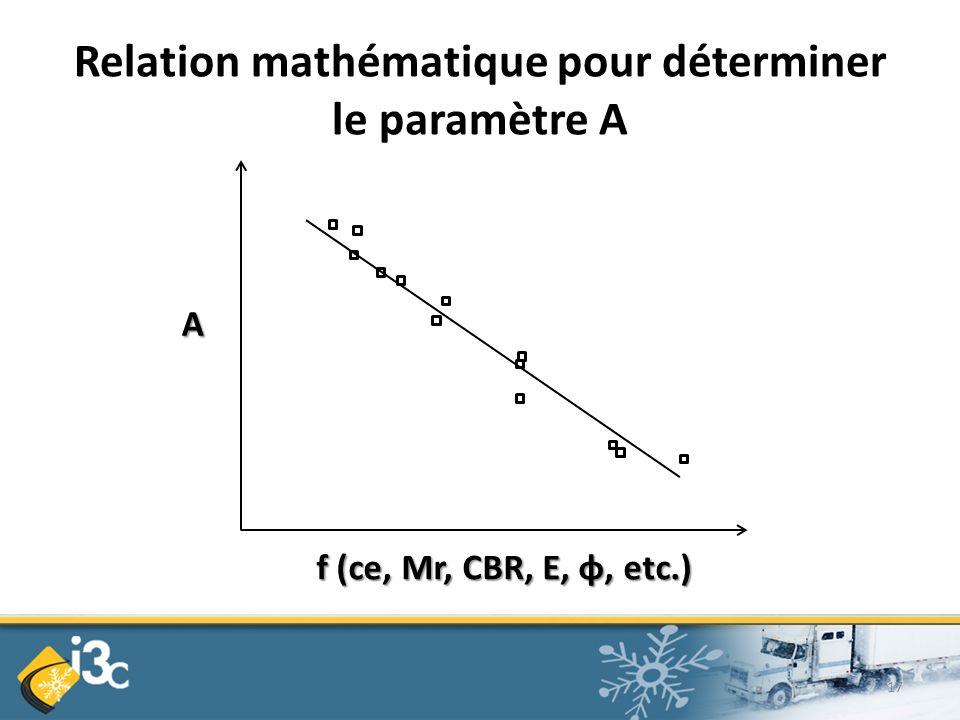 Relation mathématique pour déterminer le paramètre A A f (ce, Mr, CBR, E, φ, etc.) 17