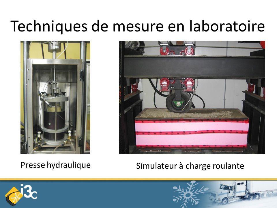 Techniques de mesure en laboratoire Presse hydraulique Simulateur à charge roulante 8