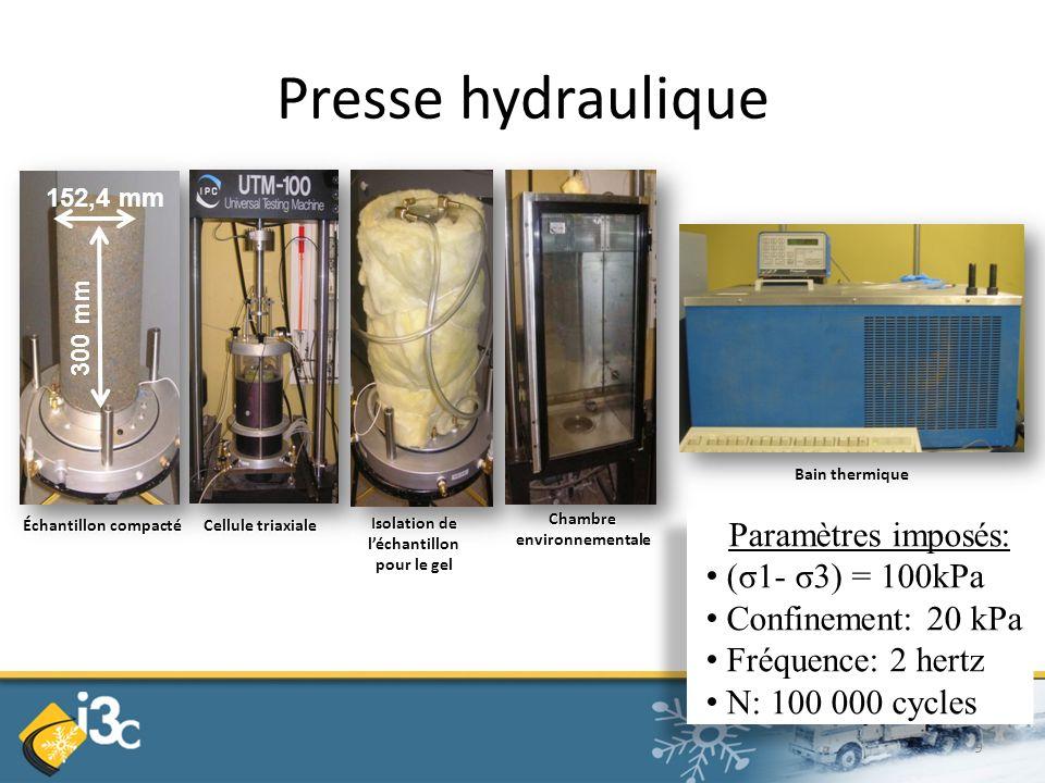 Échantillon compacté Cellule triaxiale Isolation de léchantillon pour le gel Chambreenvironnementale Paramètres imposés: (σ1- σ3) = 100kPa Confinement: 20 kPa Fréquence: 2 hertz N: 100 000 cycles Presse hydraulique 152,4 mm 300 mm Bain thermique 9