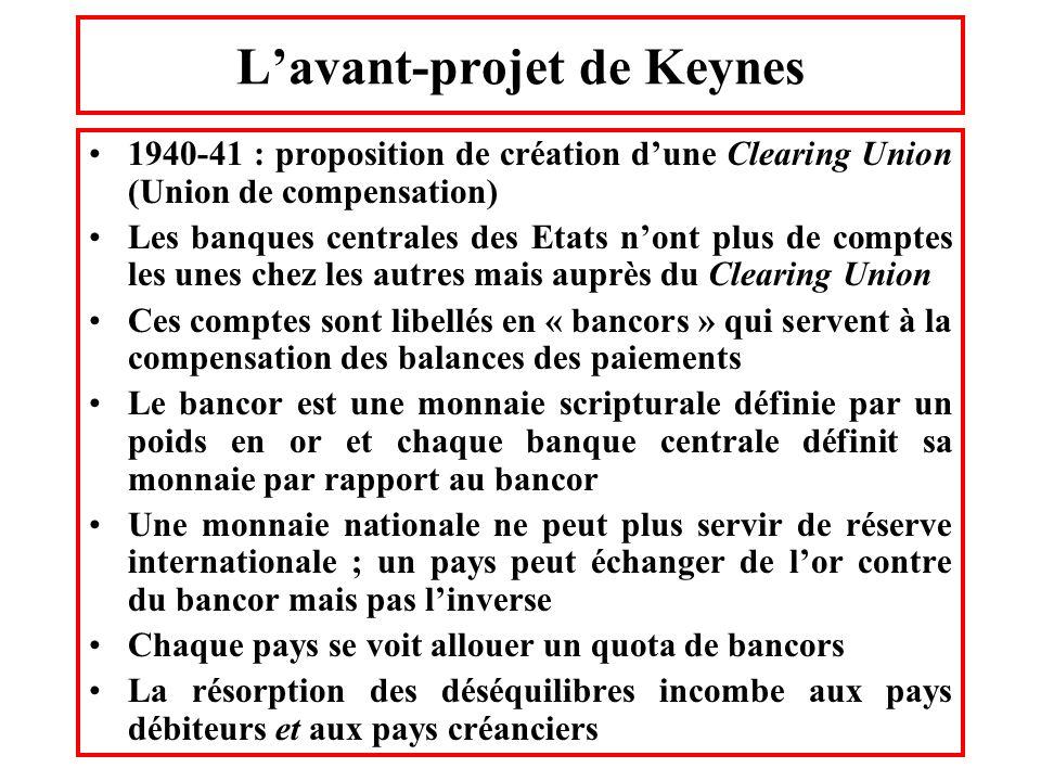 Lavant-projet de Keynes 1940-41 : proposition de création dune Clearing Union (Union de compensation) Les banques centrales des Etats nont plus de com