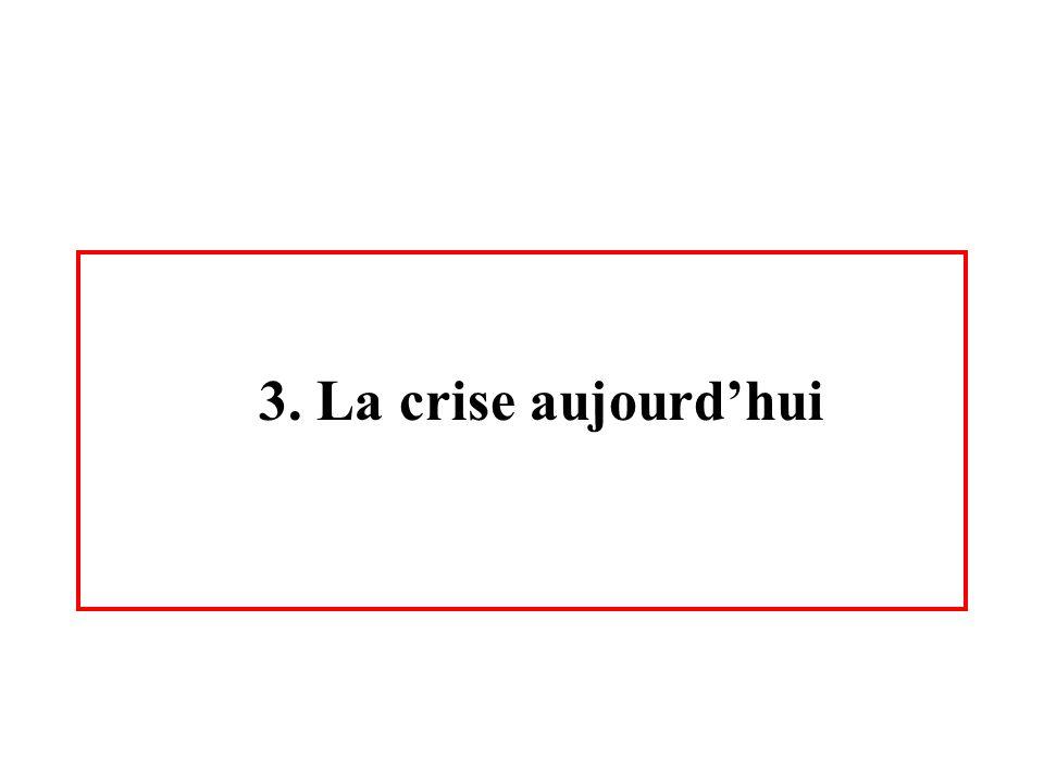 3. La crise aujourdhui