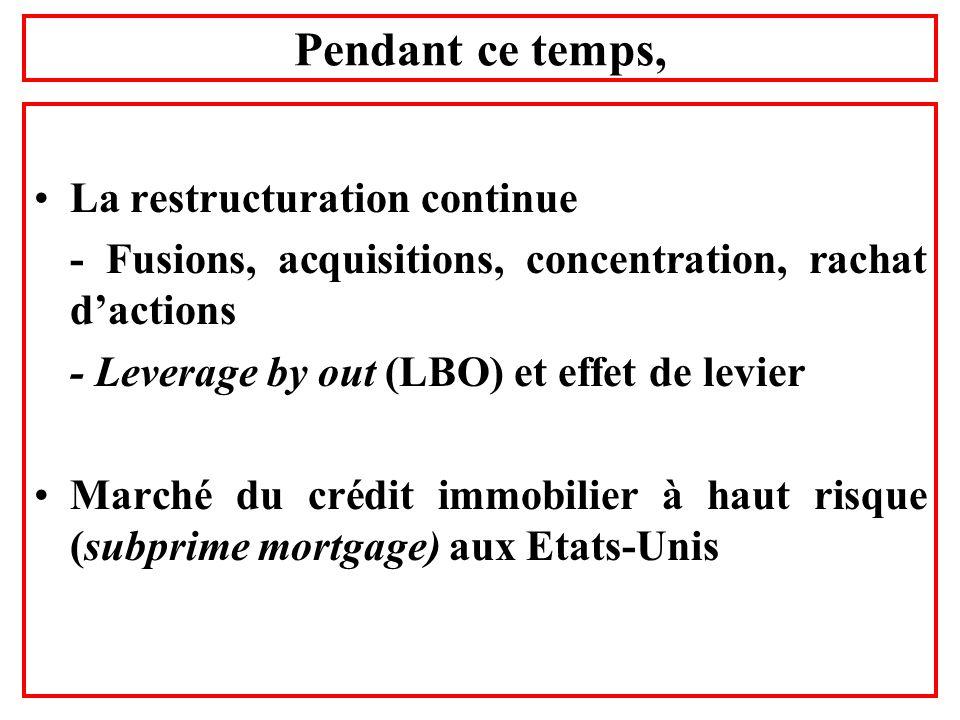 Pendant ce temps, La restructuration continue - Fusions, acquisitions, concentration, rachat dactions - Leverage by out (LBO) et effet de levier March
