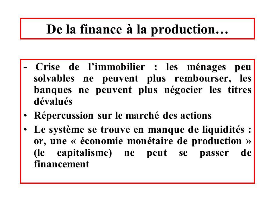 De la finance à la production… - Crise de limmobilier : les ménages peu solvables ne peuvent plus rembourser, les banques ne peuvent plus négocier les