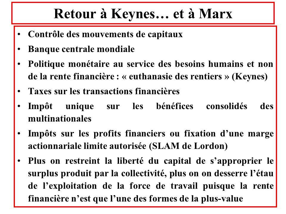 Retour à Keynes… et à Marx Contrôle des mouvements de capitaux Banque centrale mondiale Politique monétaire au service des besoins humains et non de l