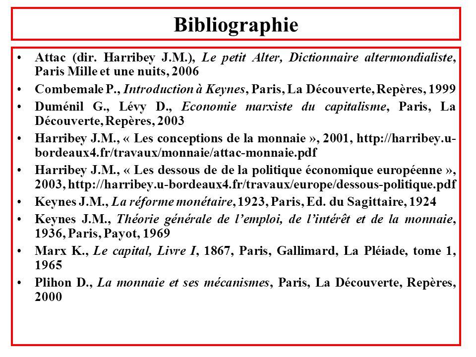 Bibliographie Attac (dir. Harribey J.M.), Le petit Alter, Dictionnaire altermondialiste, Paris Mille et une nuits, 2006 Combemale P., Introduction à K