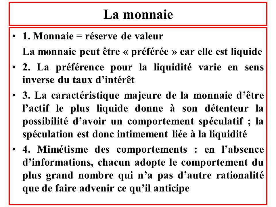 La monnaie 1. Monnaie = réserve de valeur La monnaie peut être « préférée » car elle est liquide 2. La préférence pour la liquidité varie en sens inve